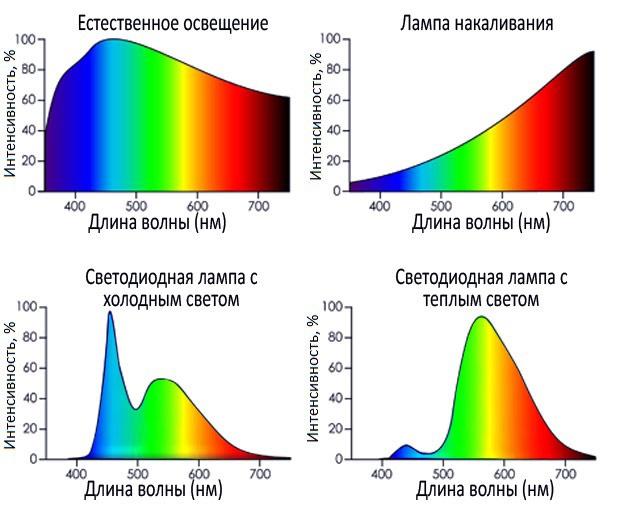 http://bodyroom.ru/uploads/images/00/01/17/2015/05/25/3047e6.jpg