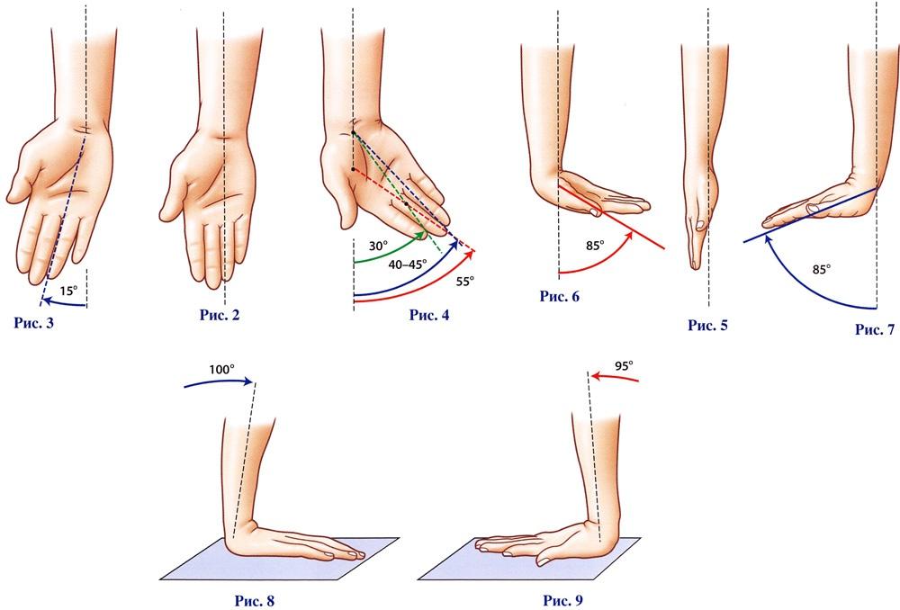 движения в суставах кисти при ревматоидном артрите