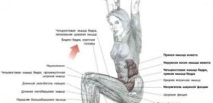 Мои любимые упражнения: подъем ног в висе