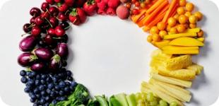 Здоровое питание: какие компоненты должны входить в наш повседневный рацион?